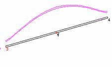 Folded dipoles